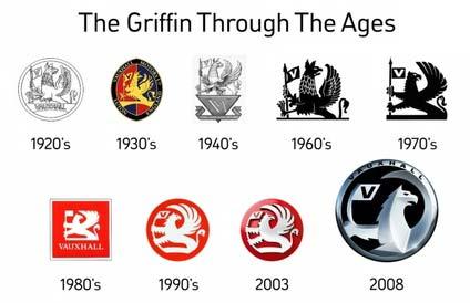 Auto logot ja nimet